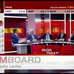 HekimBoard CNNTürk Bant Reklam