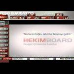 HekimBoard HaberTürk Reklam